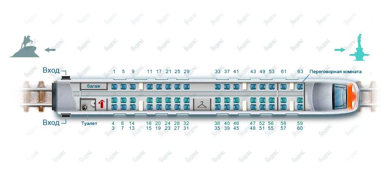 Схемы вагонов поезда «Аллегро»